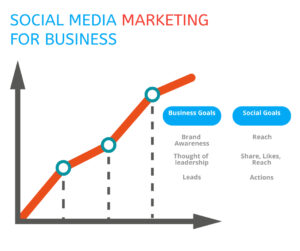 Social-Media-Marketing-for-Businesses